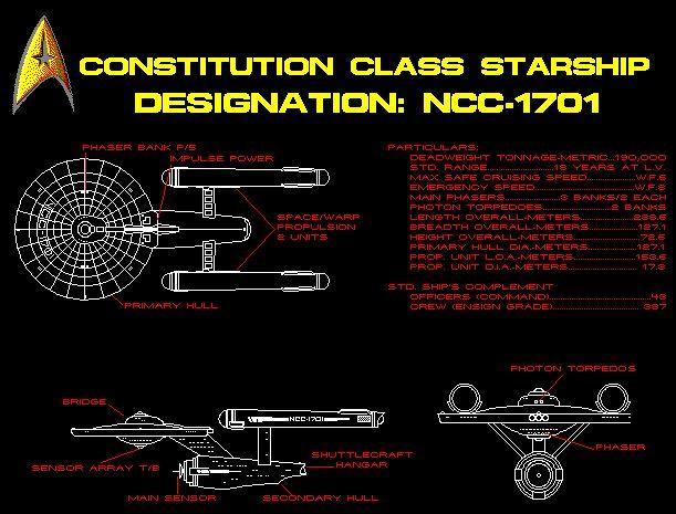 Communicator, Constitution_Class_Schematic. Constitution Class Schematic,  Crew_on_the_Bridge_Cast_Photo